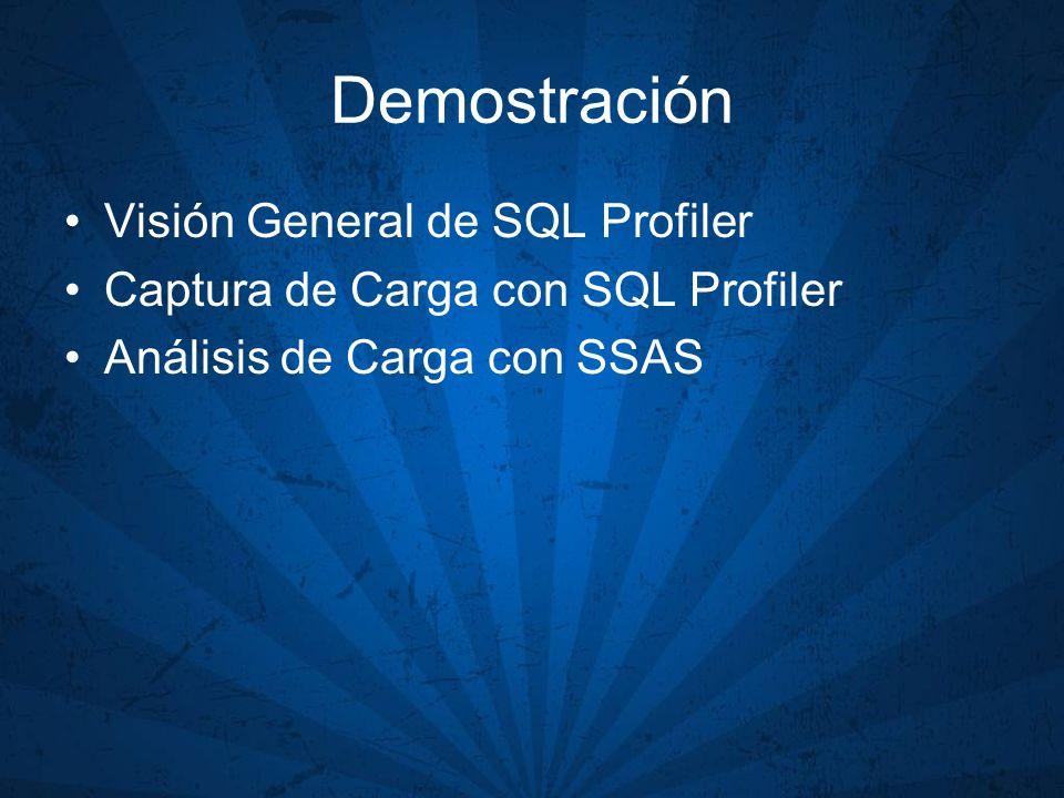 Demostración Visión General de SQL Profiler Captura de Carga con SQL Profiler Análisis de Carga con SSAS