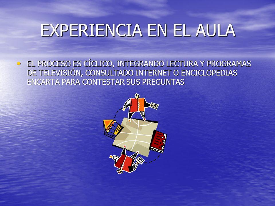 EXPERIENCIA EN EL AULA EL PROCESO ES CÍCLICO, INTEGRANDO LECTURA Y PROGRAMAS DE TELEVISIÓN, CONSULTADO INTERNET O ENCICLOPEDIAS ENCARTA PARA CONTESTAR