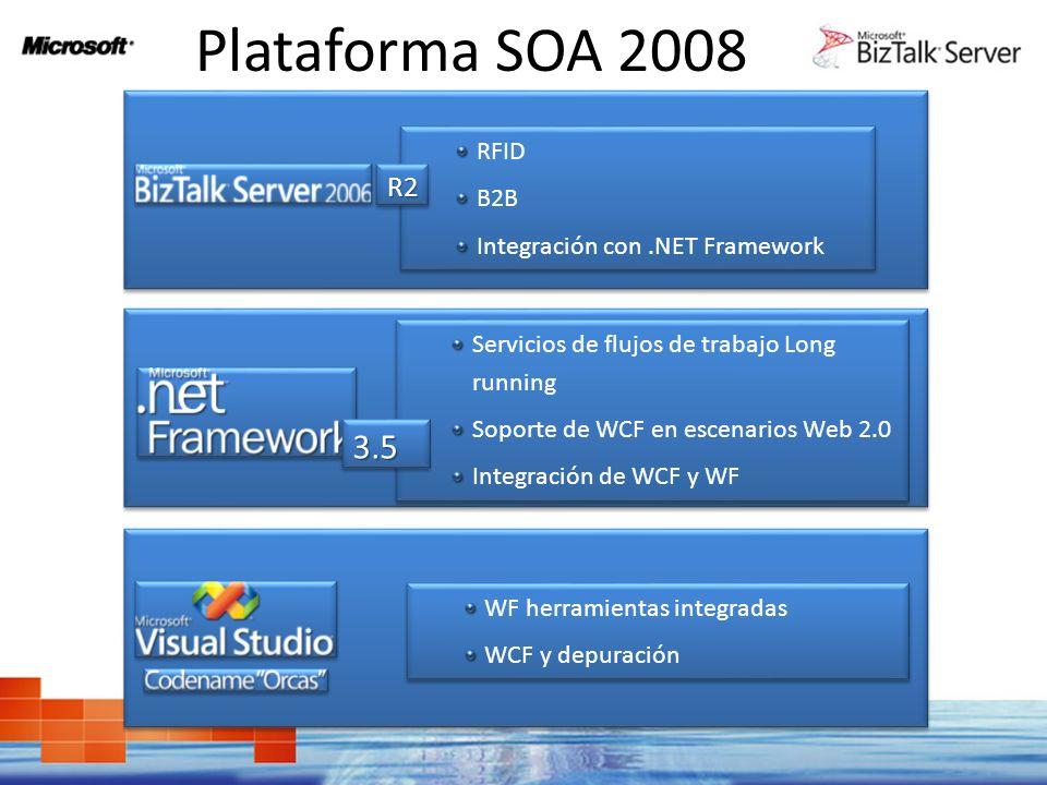 Plataforma SOA 2008 RFID B2B Integración con.NET Framework RFID B2B Integración con.NET Framework R2R2 Servicios de flujos de trabajo Long running Sop
