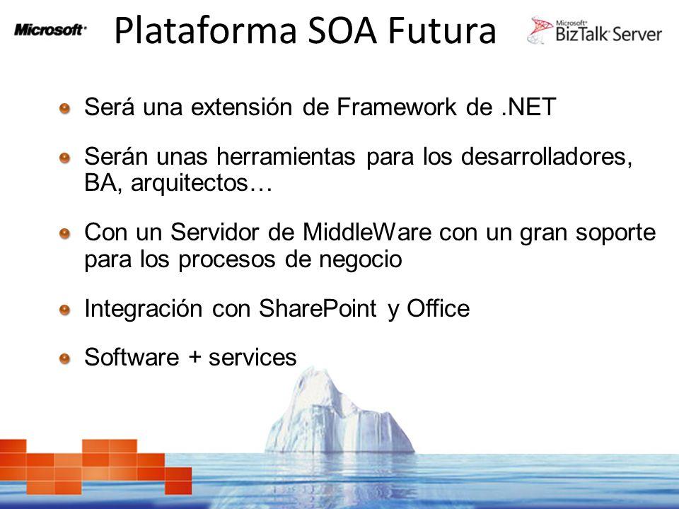 Plataforma SOA Futura Será una extensión de Framework de.NET Serán unas herramientas para los desarrolladores, BA, arquitectos… Con un Servidor de Mid