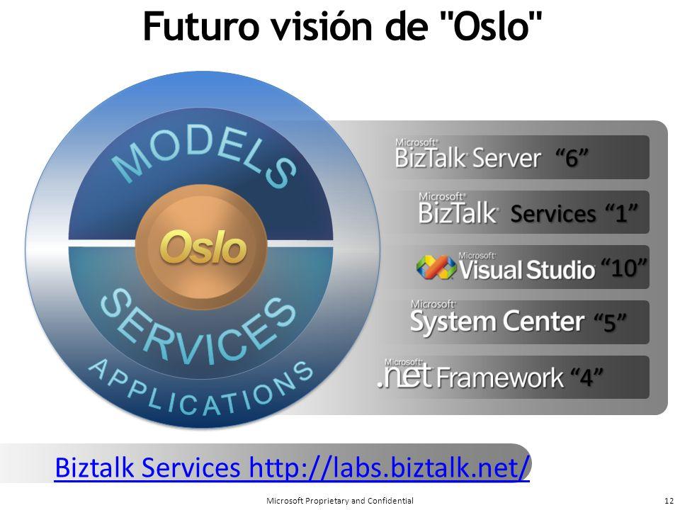 Futuro visión de