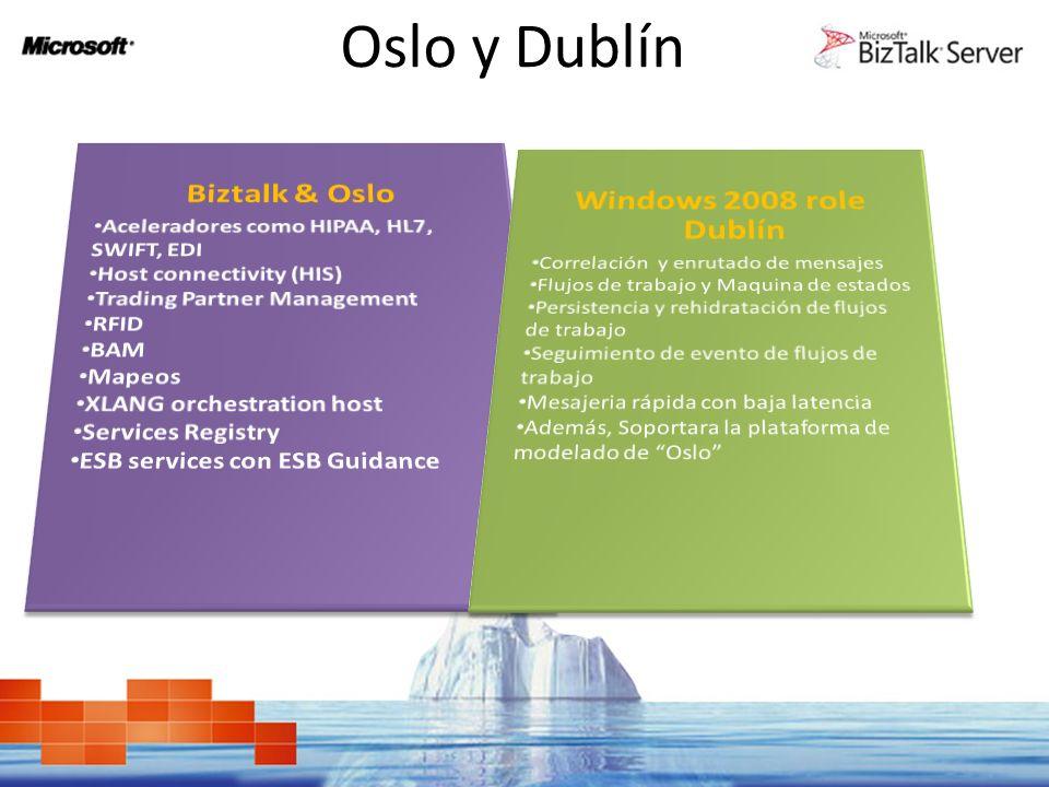 Las tecnologías de BizTalk y Oslo serán complementadas por los Application Server services (Dublin) y los Integration Services (BizTalk).