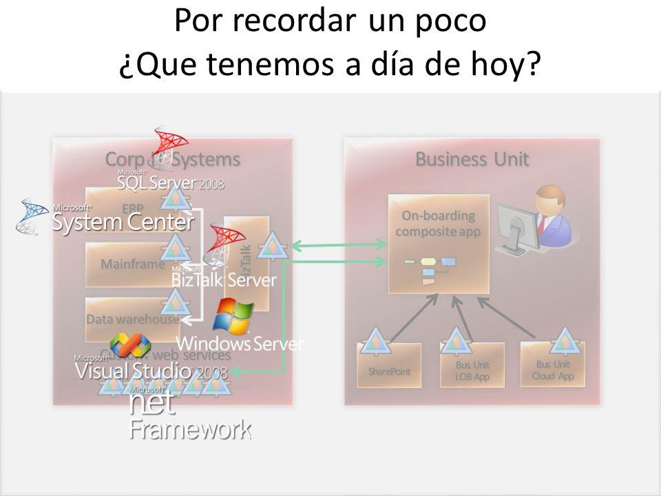 Evolución de BizTalk Server Microsoft continúa invirtiendo mucho en BizTalk Server como su servidor de middleware – Se añaden RFID y EDI en BizTalk Server 2006 R2 – Se aumenta el soporte de Adaptadores Microsoft ha creado un división llamada Connected Systems Division con foco para invertir en el Middleware – Se ha aumentado y creado un equipo de ingenieros mixto para ocuparse de innovar en BizTalk y.NET Framework – Se espera que el resultado es que aumenten las funcionalidades en la plataforma y en BizTalk Server