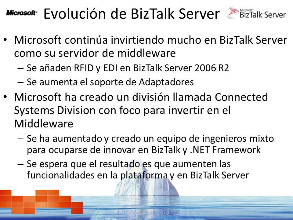 Evolución de BizTalk Server Microsoft continúa invirtiendo mucho en BizTalk Server como su servidor de middleware – Se añaden RFID y EDI en BizTalk Se