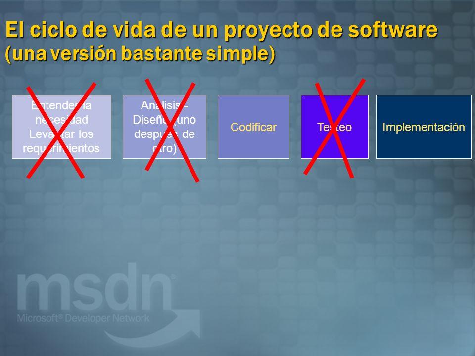 El ciclo de vida de un proyecto de software (una versión bastante simple) Entender la necesidad Levantar los requerimientos Análisis– Diseño (uno después de otro) CodificarTesteoImplementación