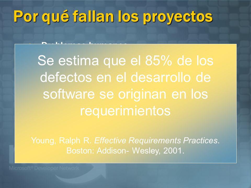 Por qué fallan los proyectos Problemas humanos Limitaciones de la tecnología Política Metodología Se estima que el 85% de los defectos en el desarrollo de software se originan en los requerimientos Young, Ralph R.