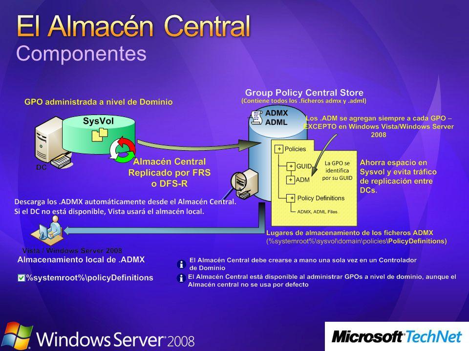 DFS-R reemplaza a FRS para la replicación de Sysvol Compresión Replicación diferencial block-level Planificación Control de Ancho de Banda Es necesario que el Bosque/Dominio esté funcionando en el nivel funcional de Windows Server 2008 Requiere que todos los DCs sean Windows Server 2008 El paso de FRS a DFS-R no es automático