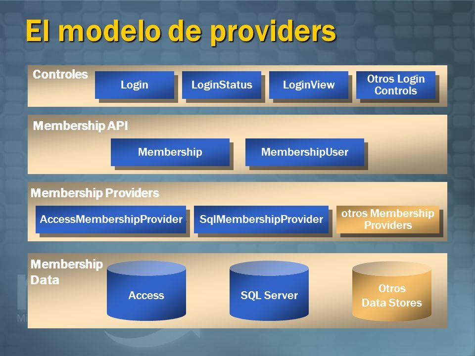 El modelo de providers Membership API Membership Data Access Otros Data Stores Controles Login LoginStatus LoginView AccessMembershipProvider otros Me