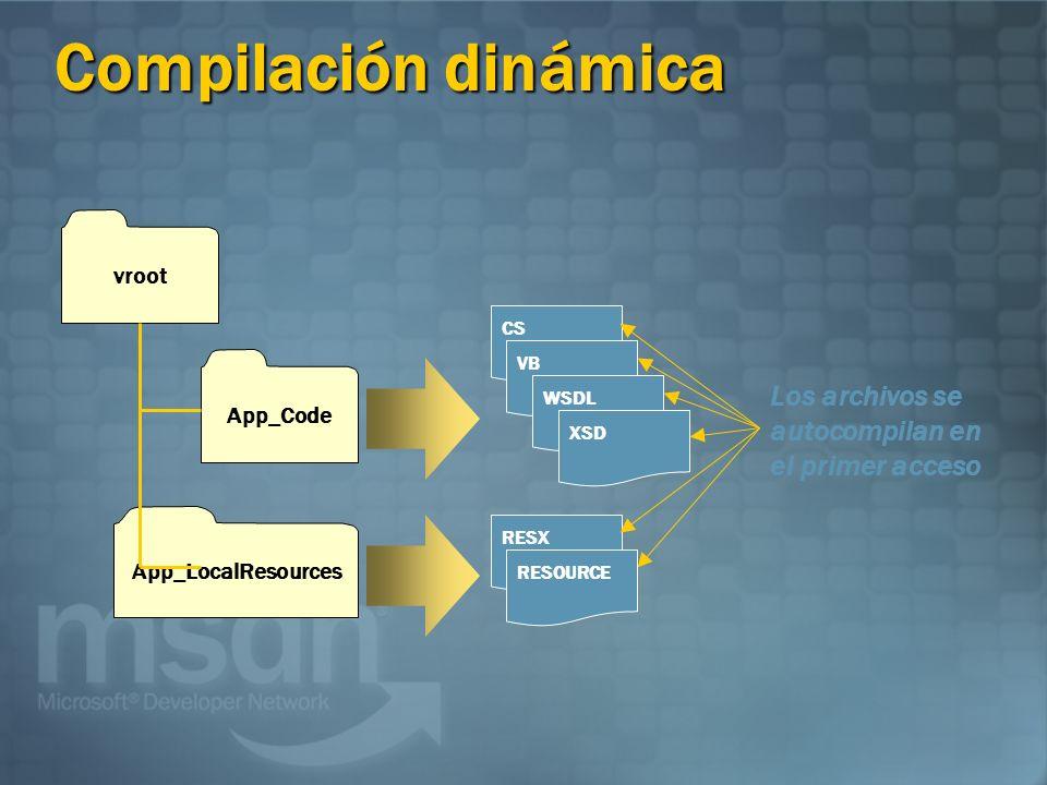 Compilación dinámica vroot App_Code App_LocalResources CS VB WSDL XSD RESX RESOURCE Los archivos se autocompilan en el primer acceso