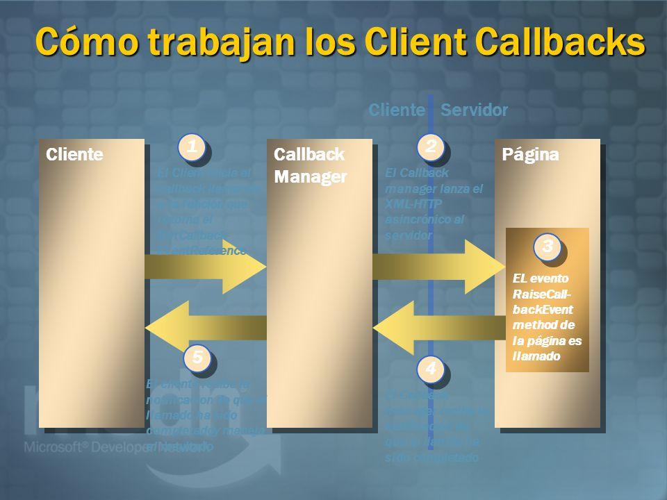 Cómo trabajan los Client Callbacks ClienteCallback Manager Página El Client inicia el callback llamando a la función que retorna el GetCallback- Event