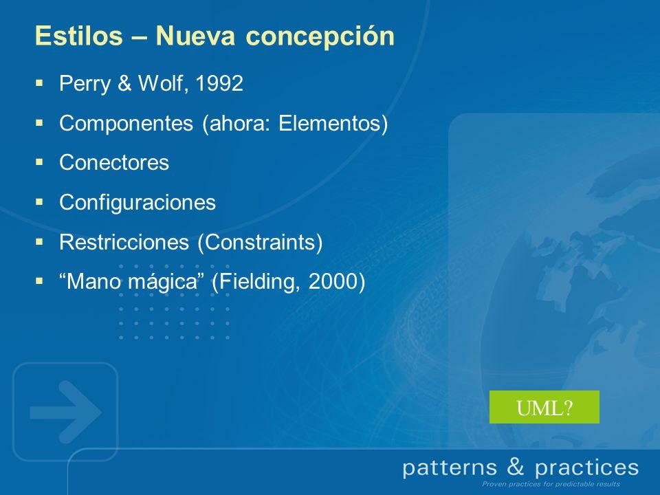 Estilos – Nueva concepción Perry & Wolf, 1992 Componentes (ahora: Elementos) Conectores Configuraciones Restricciones (Constraints) Mano mágica (Field