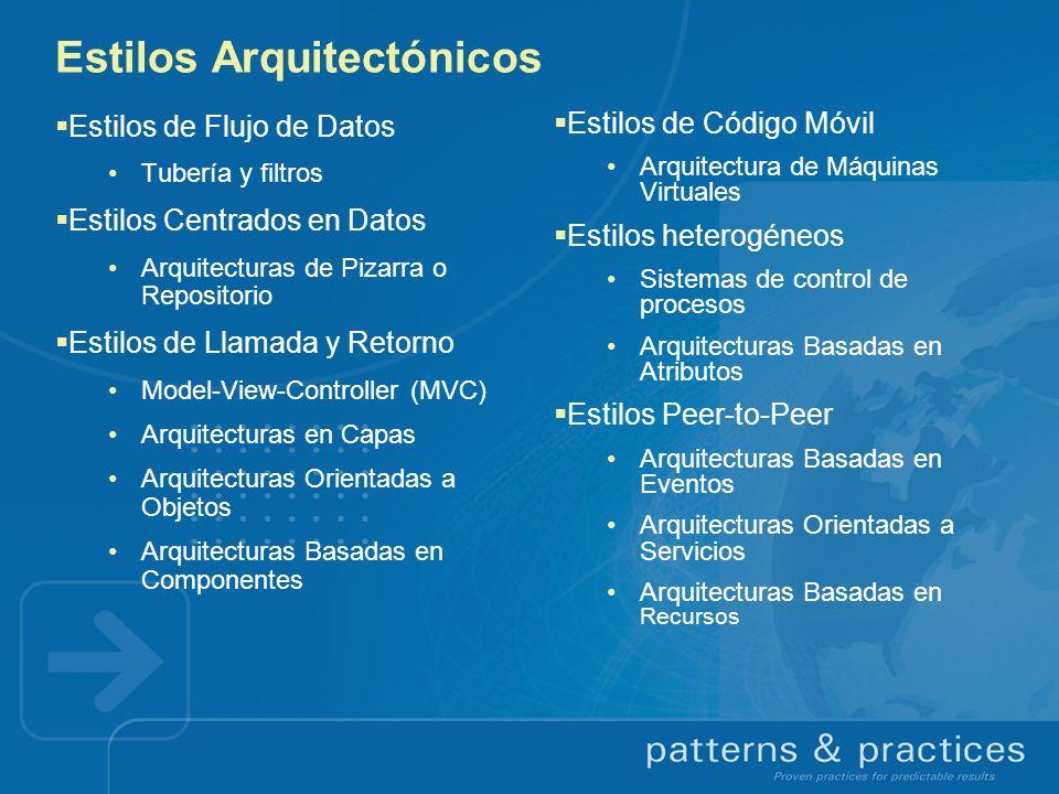 Estilos Arquitectónicos Estilos de Flujo de Datos Tubería y filtros Estilos Centrados en Datos Arquitecturas de Pizarra o Repositorio Estilos de Llama