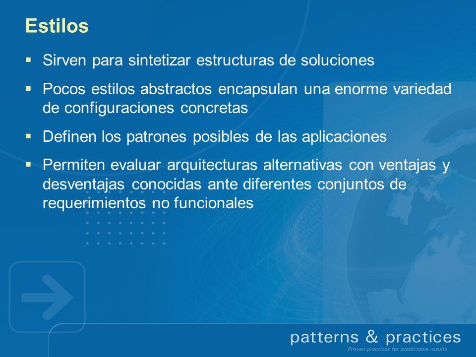 Estilos Sirven para sintetizar estructuras de soluciones Pocos estilos abstractos encapsulan una enorme variedad de configuraciones concretas Definen