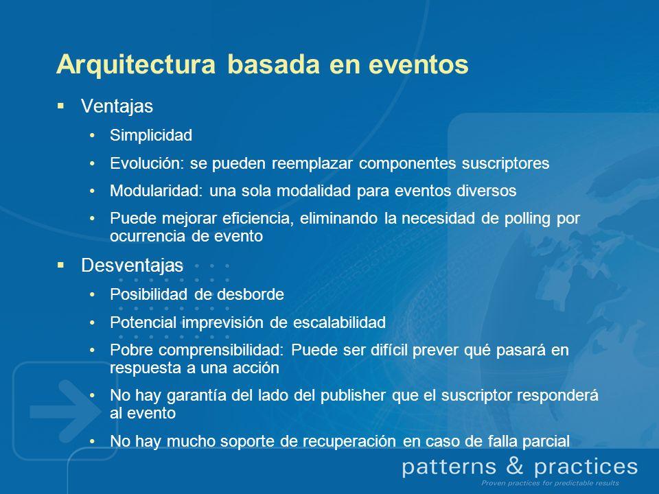 Arquitectura basada en eventos Ventajas Simplicidad Evolución: se pueden reemplazar componentes suscriptores Modularidad: una sola modalidad para even