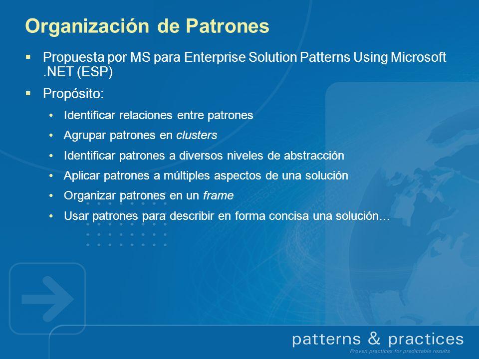 Organización de Patrones Propuesta por MS para Enterprise Solution Patterns Using Microsoft.NET (ESP) Propósito: Identificar relaciones entre patrones