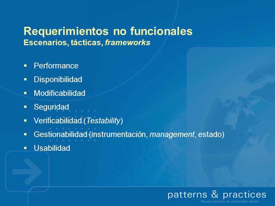 Requerimientos no funcionales Escenarios, tácticas, frameworks Performance Disponibilidad Modificabilidad Seguridad Verificabilidad (Testability) Gest