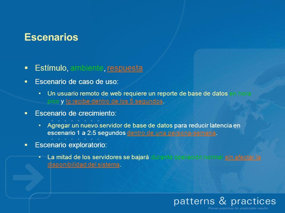 Escenarios Estímulo, ambiente, respuesta Escenario de caso de uso: Un usuario remoto de web requiere un reporte de base de datos en hora pico y lo rec