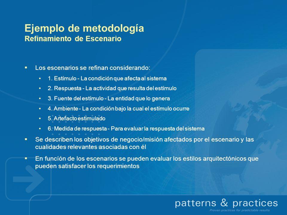 Ejemplo de metodología Refinamiento de Escenario Los escenarios se refinan considerando: 1. Estímulo - La condición que afecta al sistema 2. Respuesta