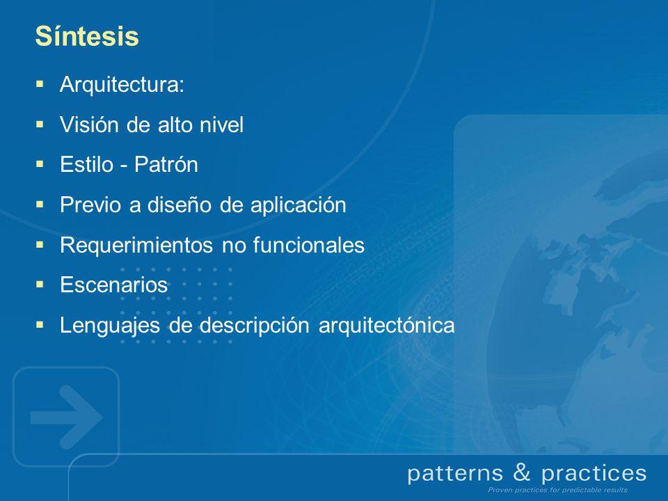 Síntesis Arquitectura: Visión de alto nivel Estilo - Patrón Previo a diseño de aplicación Requerimientos no funcionales Escenarios Lenguajes de descri