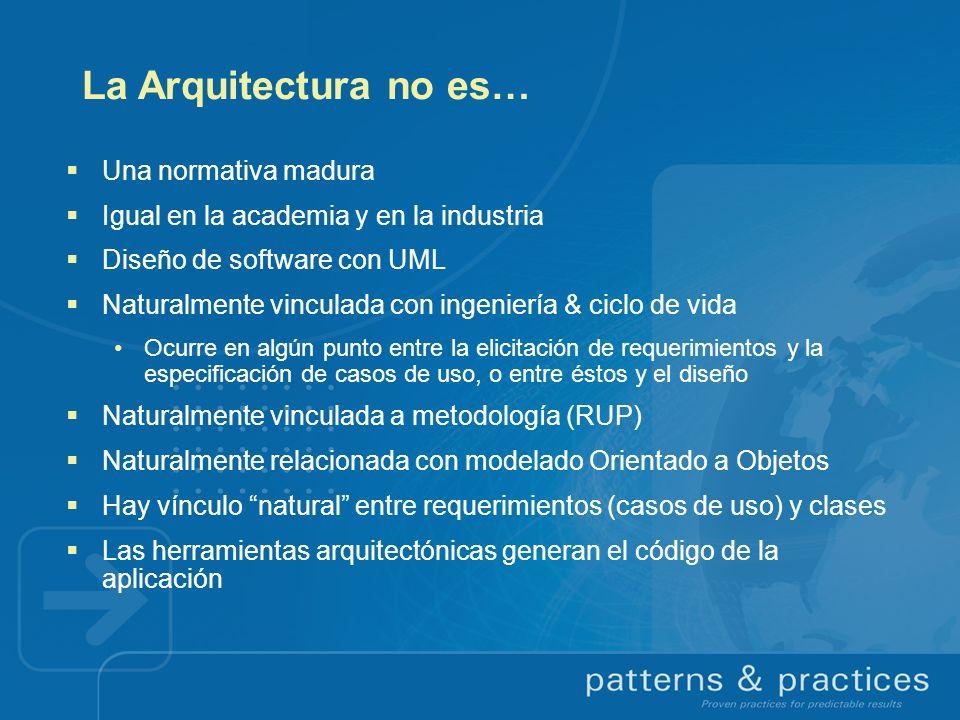 La Arquitectura no es… Una normativa madura Igual en la academia y en la industria Diseño de software con UML Naturalmente vinculada con ingeniería &