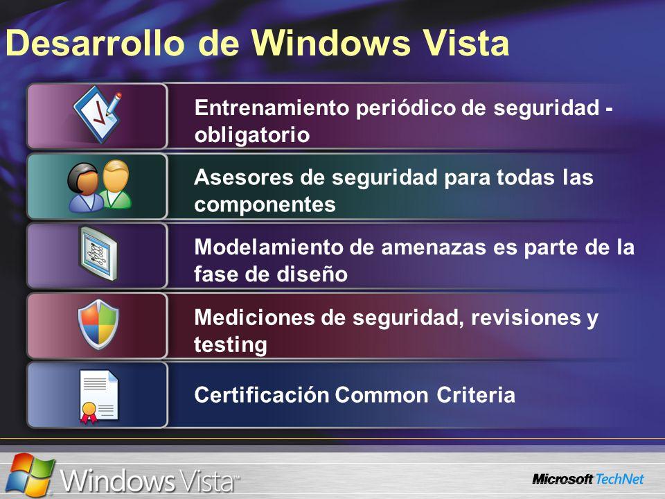 Modelamiento de amenazas es parte de la fase de diseño Desarrollo de Windows Vista Entrenamiento periódico de seguridad - obligatorio Certificación Co