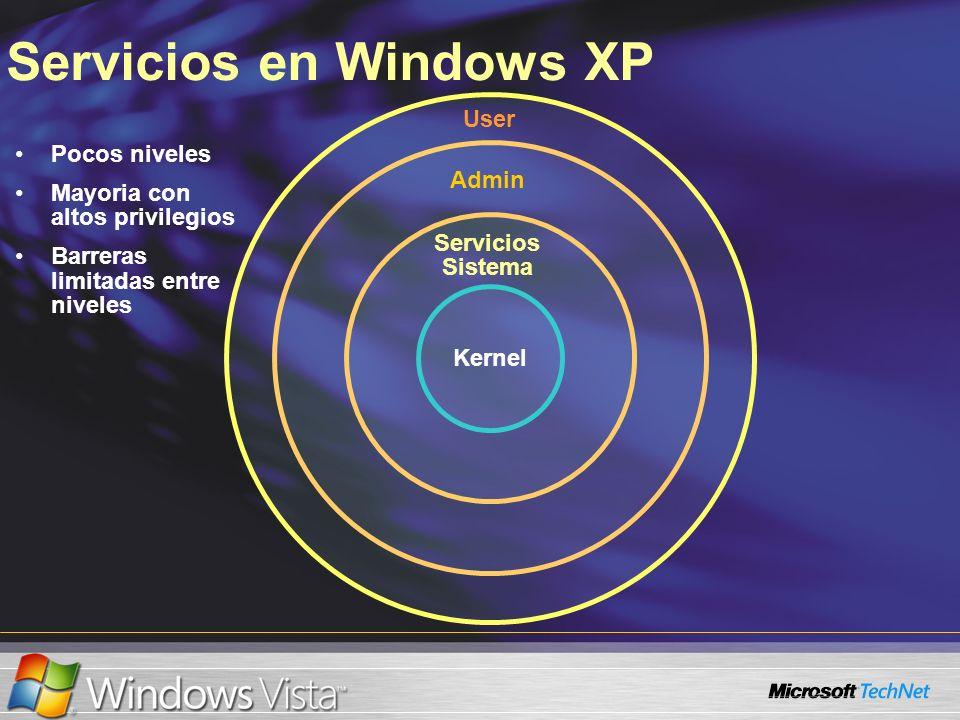 User Admin Servicios Sistema Servicios en Windows XP Kernel Pocos niveles Mayoria con altos privilegios Barreras limitadas entre niveles