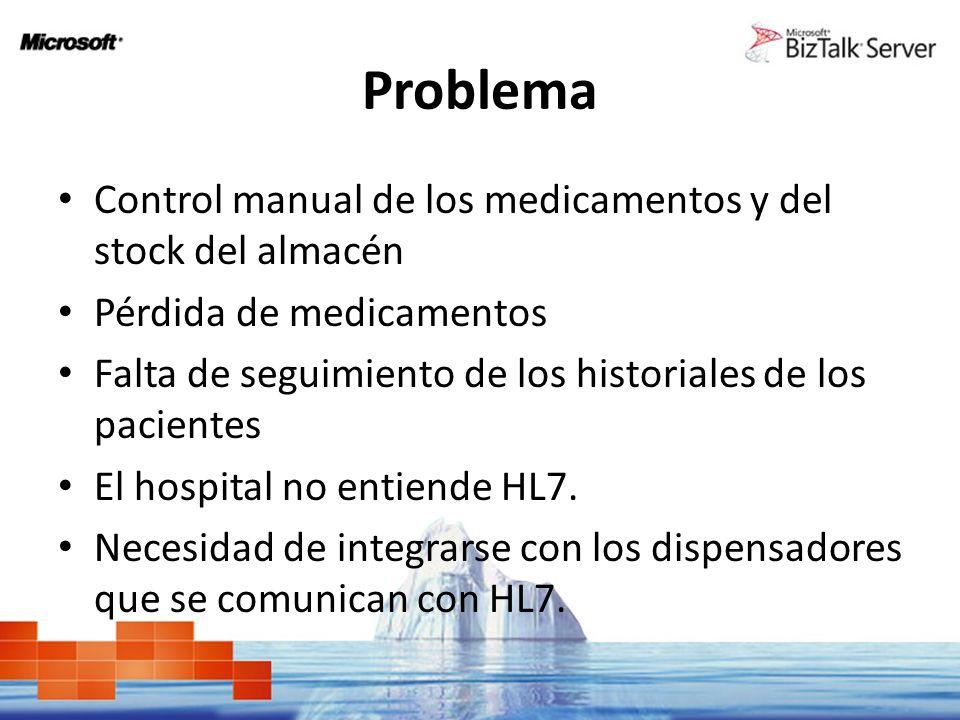 Problema Control manual de los medicamentos y del stock del almacén Pérdida de medicamentos Falta de seguimiento de los historiales de los pacientes E