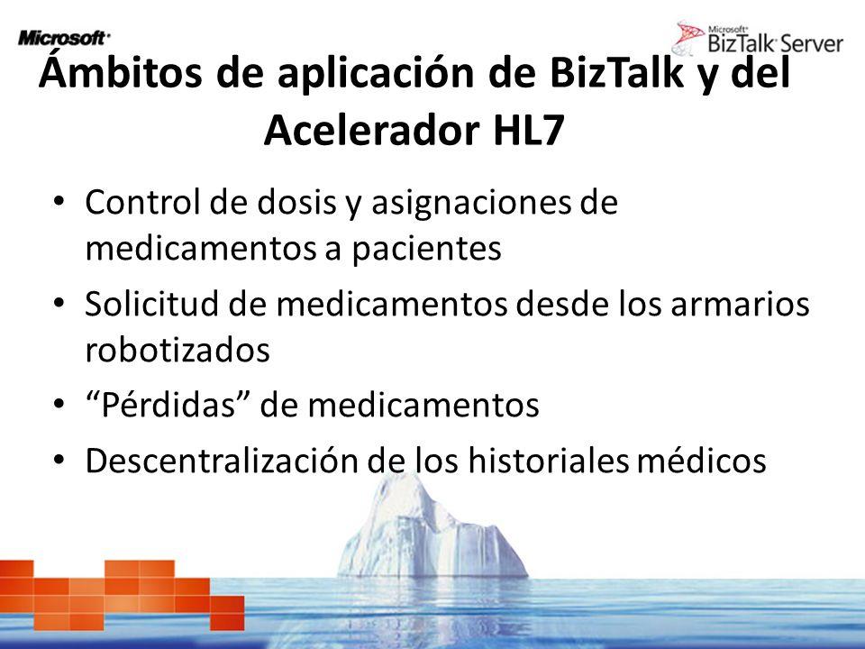 Ámbitos de aplicación de BizTalk y del Acelerador HL7 Control de dosis y asignaciones de medicamentos a pacientes Solicitud de medicamentos desde los