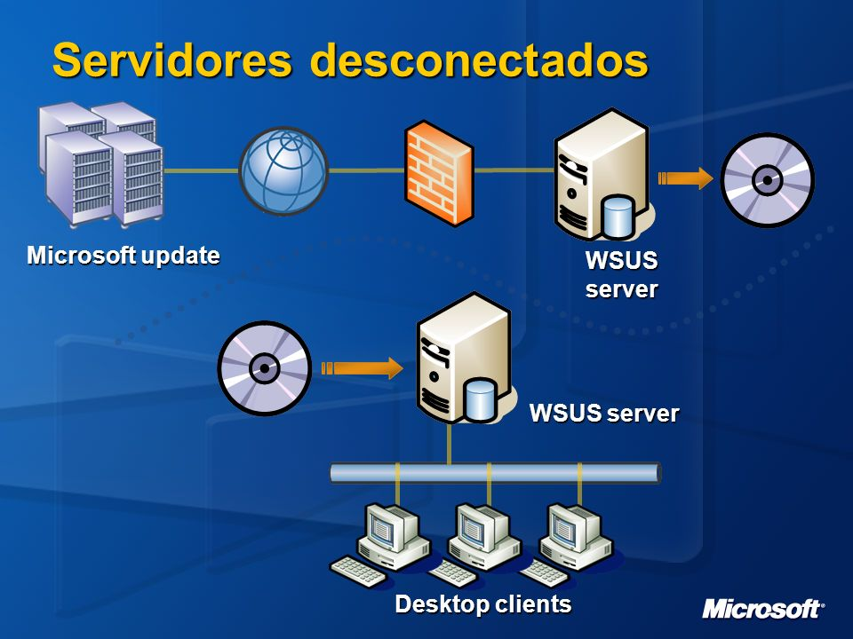 Desktop clients Servidores desconectados Microsoft update WSUS server