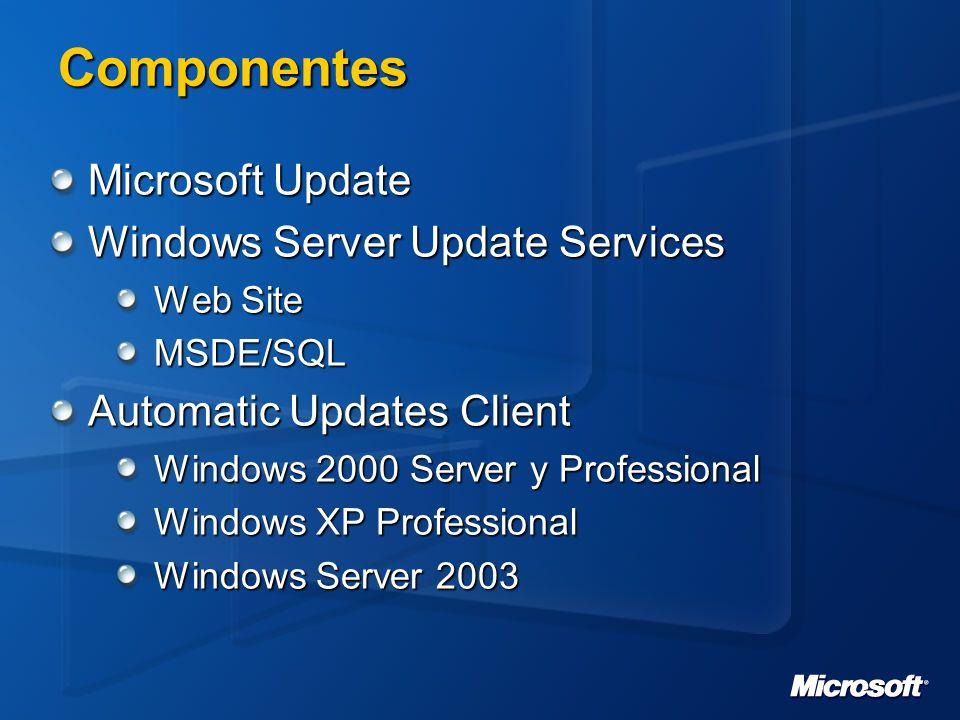 Requisitos de instalación Windows 2000 Server SP3 Windows Server 2003 BITS 2.0 Windows 2000 Server Windows Server 2003 Internet Information Services 5.0 o 6.0 ASP.NET 1.1