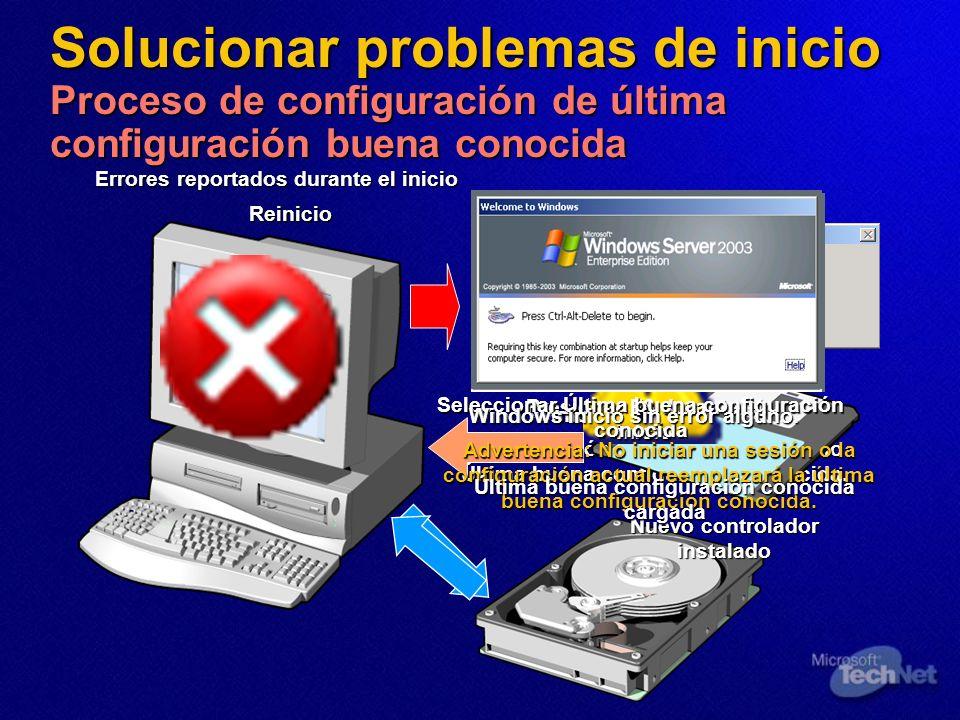 Solucionar problemas de inicio Proceso de configuración de última configuración buena conocida Iniciar Windows Windows inició sin error alguno.