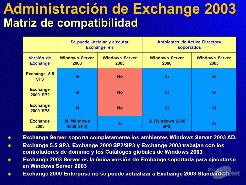 Administración de Exchange 2003 Matriz de compatibilidad Exchange Server soporta completamente los ambientes Windows Server 2003 AD. Exchange Server s