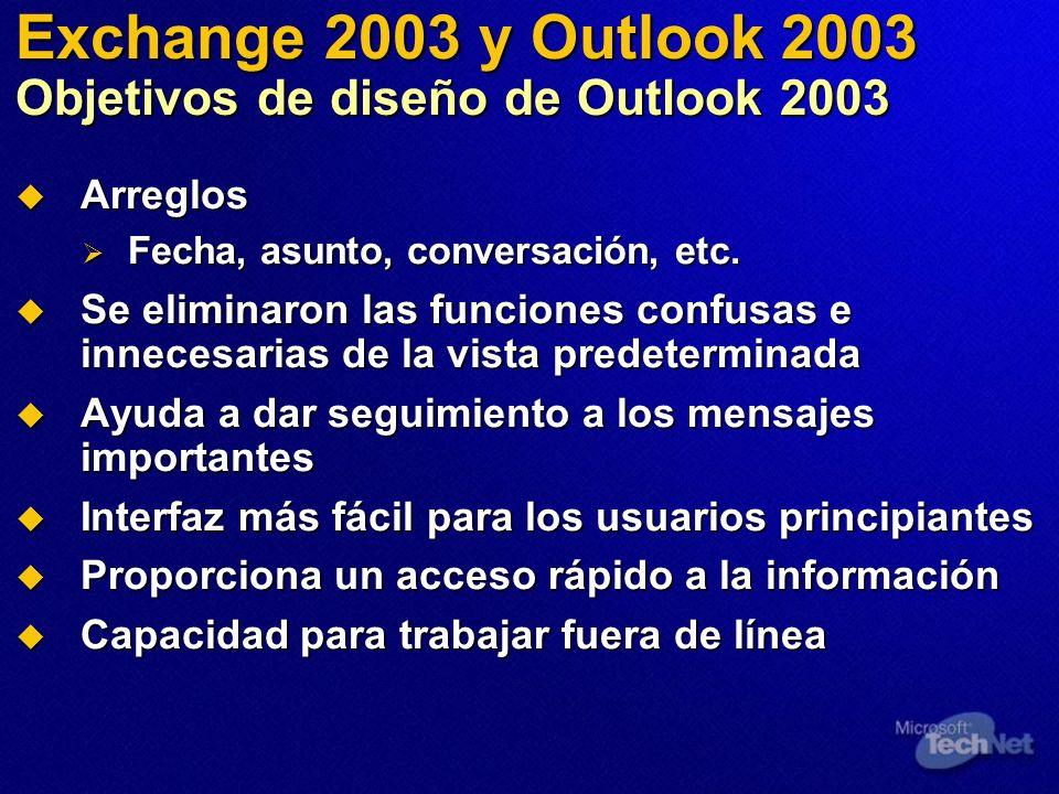 Exchange 2003 y Outlook 2003 Objetivos de diseño de Outlook 2003 Arreglos Arreglos Fecha, asunto, conversación, etc. Fecha, asunto, conversación, etc.