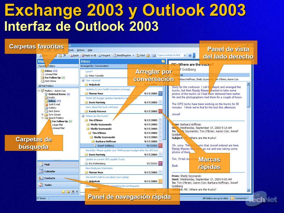 Exchange 2003 y Outlook 2003 Interfaz de Outlook 2003 Panel de vista del lado derecho Marcas rápidas Carpetas favoritas Arreglar por conversación Carp
