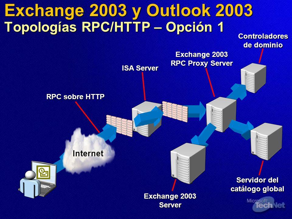 Exchange 2003 y Outlook 2003 Topologías RPC/HTTP – Opción 1 Internet RPC sobre HTTP ISA Server Exchange 2003 RPC Proxy Server Controladores de dominio