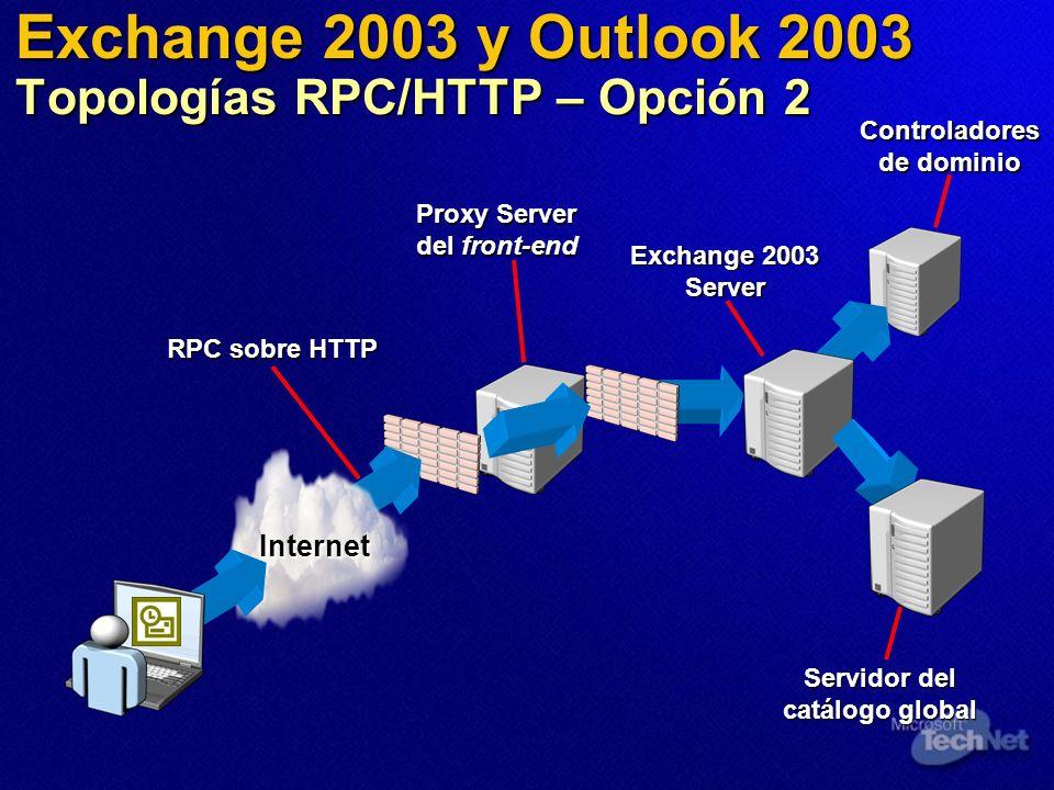 Internet Exchange 2003 y Outlook 2003 Topologías RPC/HTTP – Opción 2 RPC sobre HTTP Proxy Server del front-end Exchange 2003 Server Controladores de d