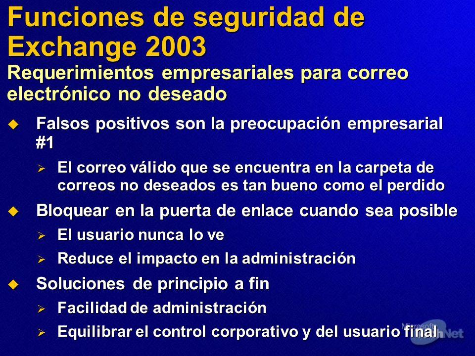 Funciones de seguridad de Exchange 2003 Requerimientos empresariales para correo electrónico no deseado Falsos positivos son la preocupación empresari
