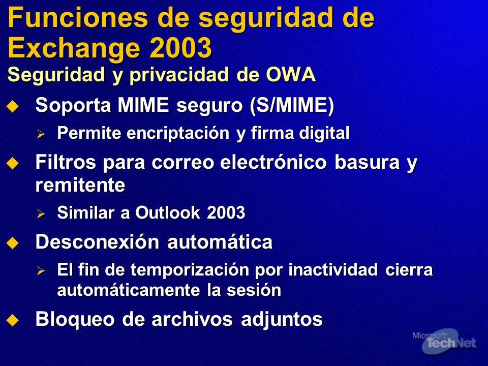 Funciones de seguridad de Exchange 2003 Seguridad y privacidad de OWA Soporta MIME seguro (S/MIME) Soporta MIME seguro (S/MIME) Permite encriptación y