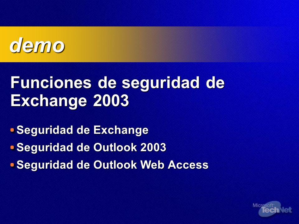 Funciones de seguridad de Exchange 2003 Seguridad de Exchange Seguridad de Outlook 2003 Seguridad de Outlook Web Access demo demo