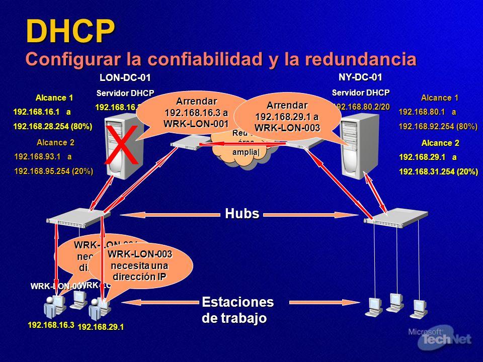 DHCP Configurar la confiabilidad y la redundancia LON-DC-01 Servidor DHCP 192.168.16.2/20NY-DC-01 192.168.80.2/20 Alcance 1 192.168.16.1 a 192.168.28.