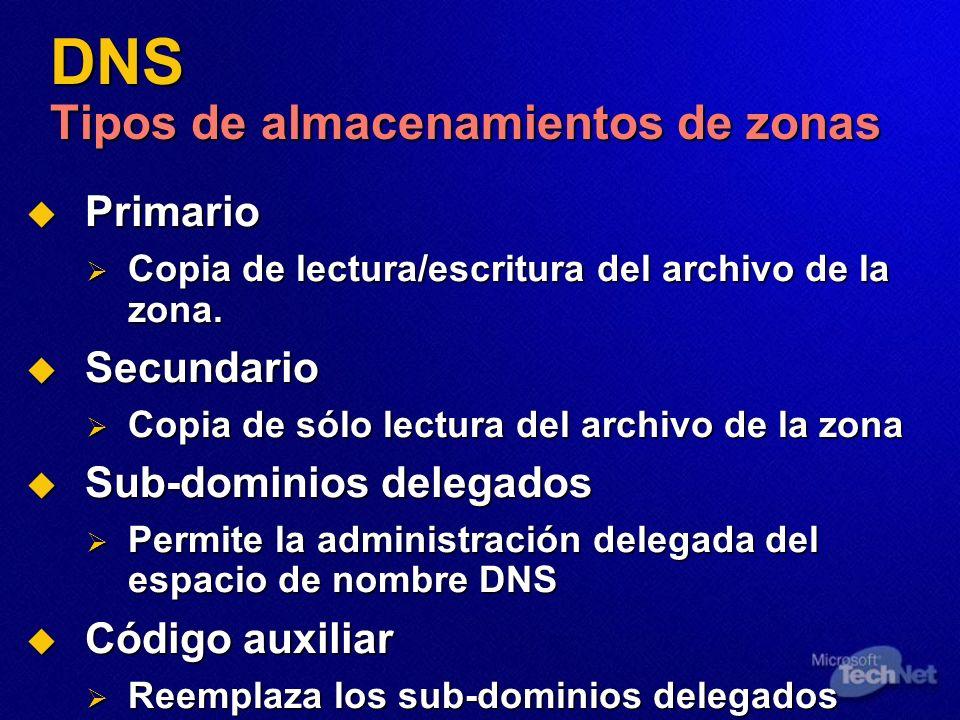 DNS Tipos de almacenamientos de zonas Primario Primario Copia de lectura/escritura del archivo de la zona. Copia de lectura/escritura del archivo de l