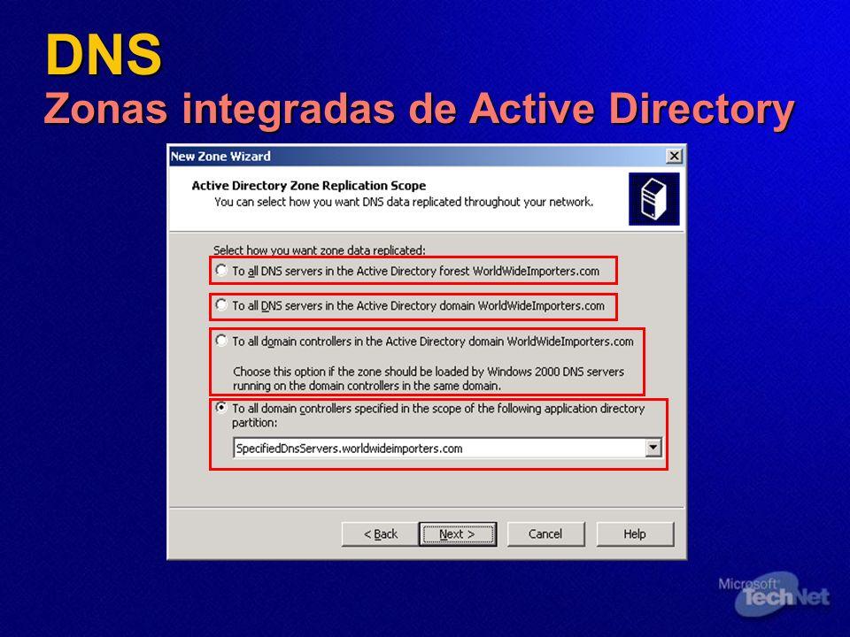 DNS Zonas integradas de Active Directory