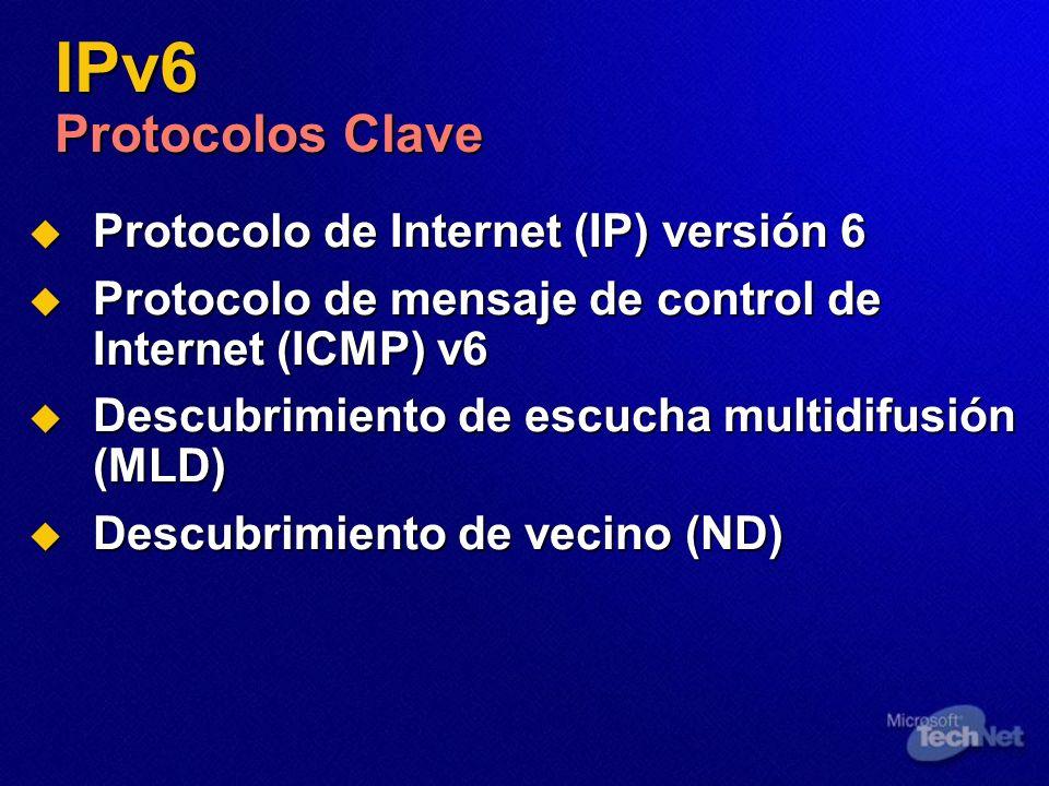 IPv6 Protocolos Clave Protocolo de Internet (IP) versión 6 Protocolo de Internet (IP) versión 6 Protocolo de mensaje de control de Internet (ICMP) v6