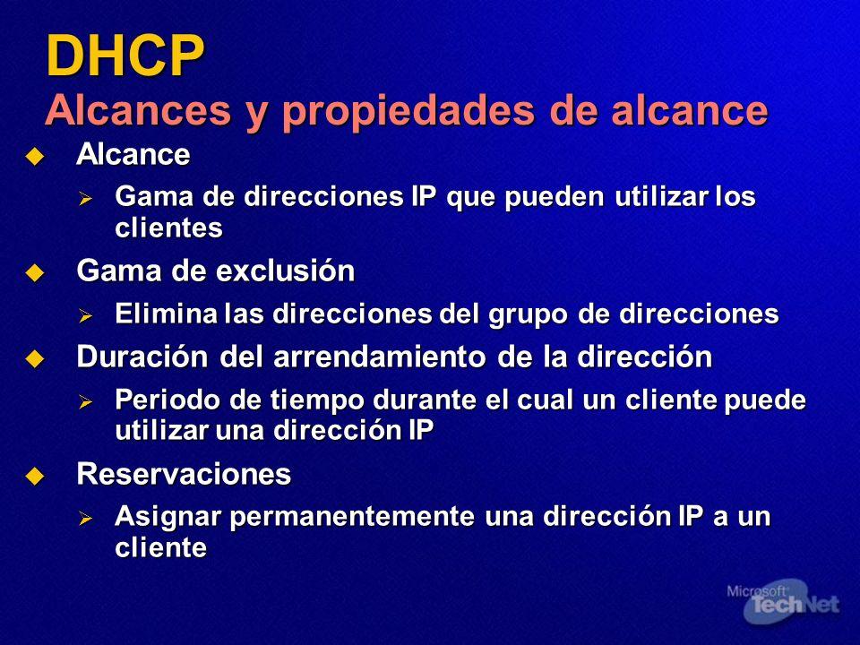 DHCP Alcances y propiedades de alcance Alcance Alcance Gama de direcciones IP que pueden utilizar los clientes Gama de direcciones IP que pueden utili