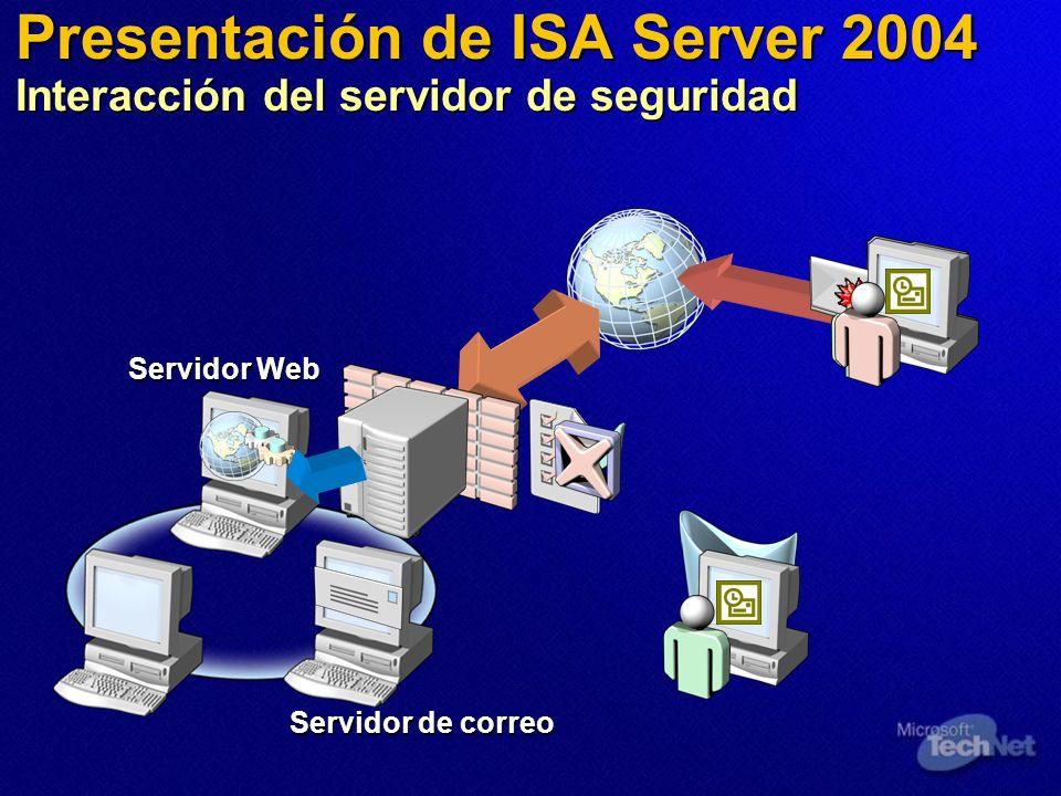 Presentación de ISA Server 2004 Interacción del servidor de seguridad Servidor Web Servidor de correo