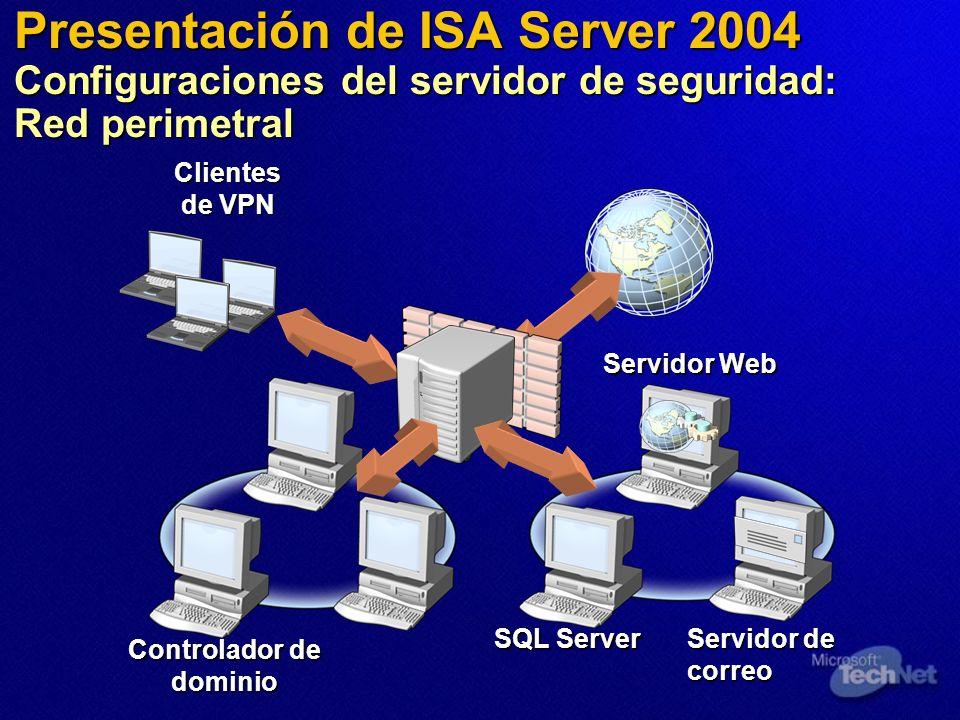 Presentación de ISA Server 2004 Configuraciones del servidor de seguridad: Red perimetral Controlador de dominio Servidor de correo Servidor Web SQL Server Clientes de VPN