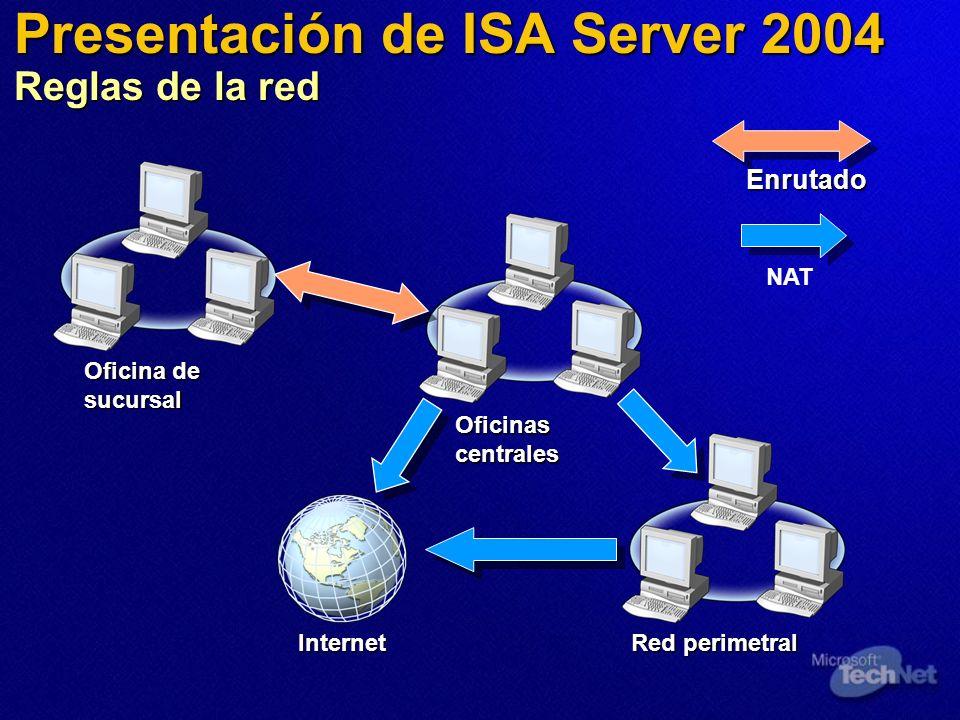 Presentación de ISA Server 2004 Reglas de la red Oficina de sucursal Oficinas centrales Red perimetral Internet Enrutado NAT
