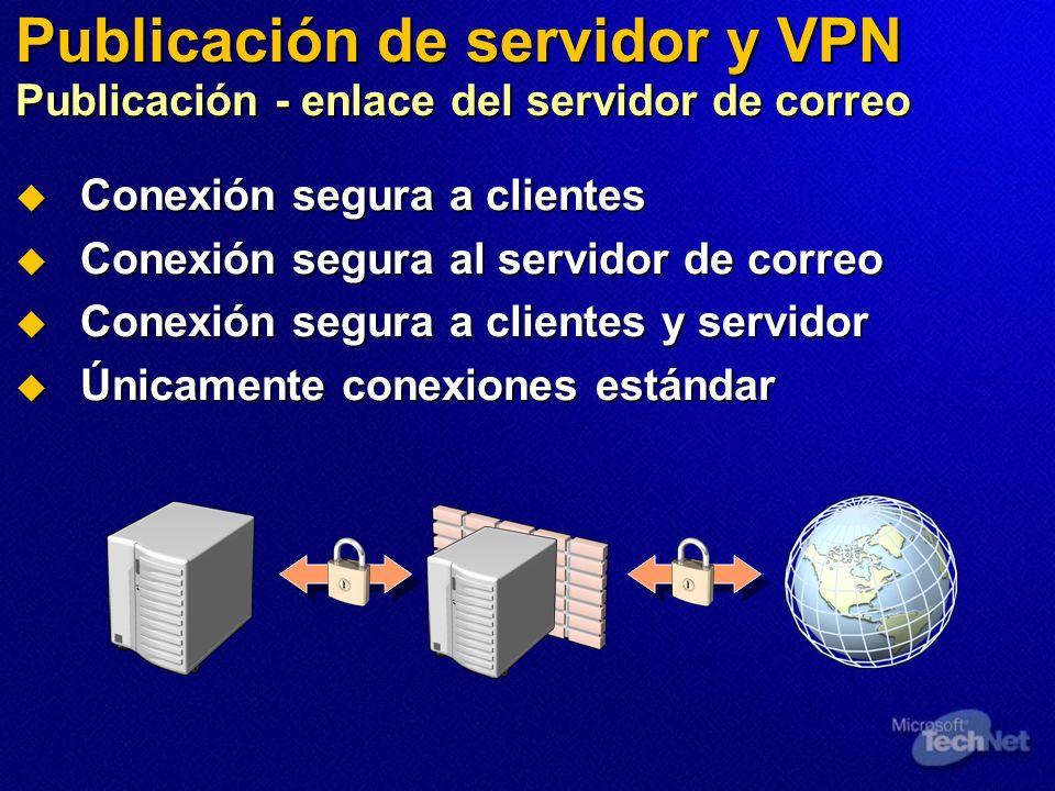 Publicación de servidor y VPN Publicación - enlace del servidor de correo Conexión segura a clientes Conexión segura a clientes Conexión segura al servidor de correo Conexión segura al servidor de correo Conexión segura a clientes y servidor Conexión segura a clientes y servidor Únicamente conexiones estándar Únicamente conexiones estándar