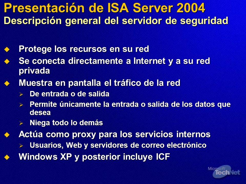 Presentación de ISA Server 2004 Descripción general del servidor de seguridad Protege los recursos en su red Protege los recursos en su red Se conecta directamente a Internet y a su red privada Se conecta directamente a Internet y a su red privada Muestra en pantalla el tráfico de la red Muestra en pantalla el tráfico de la red De entrada o de salida De entrada o de salida Permite únicamente la entrada o salida de los datos que desea Permite únicamente la entrada o salida de los datos que desea Niega todo lo demás Niega todo lo demás Actúa como proxy para los servicios internos Actúa como proxy para los servicios internos Usuarios, Web y servidores de correo electrónico Usuarios, Web y servidores de correo electrónico Windows XP y posterior incluye ICF Windows XP y posterior incluye ICF