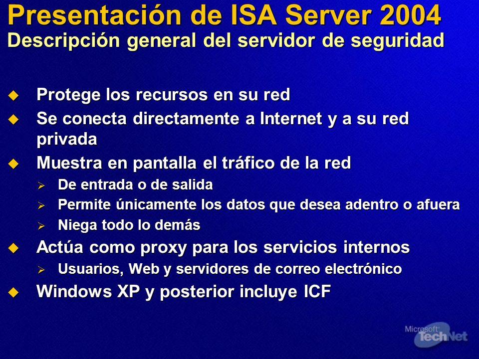Presentación de ISA Server 2004 Descripción general del servidor de seguridad Protege los recursos en su red Protege los recursos en su red Se conecta directamente a Internet y a su red privada Se conecta directamente a Internet y a su red privada Muestra en pantalla el tráfico de la red Muestra en pantalla el tráfico de la red De entrada o de salida De entrada o de salida Permite únicamente los datos que desea adentro o afuera Permite únicamente los datos que desea adentro o afuera Niega todo lo demás Niega todo lo demás Actúa como proxy para los servicios internos Actúa como proxy para los servicios internos Usuarios, Web y servidores de correo electrónico Usuarios, Web y servidores de correo electrónico Windows XP y posterior incluye ICF Windows XP y posterior incluye ICF